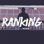 (free) 90s Old School Boom Bap type beat x hip hop instrumental | 'Ranking' prod. by NIGMA