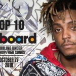 Top 10 • US Bubbling Under Hip-Hop/R&B Songs • October 27, 2018   Billboard-Charts