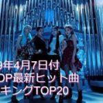 2019年4月7日付K-POP最新ヒット曲ランキングTOP20